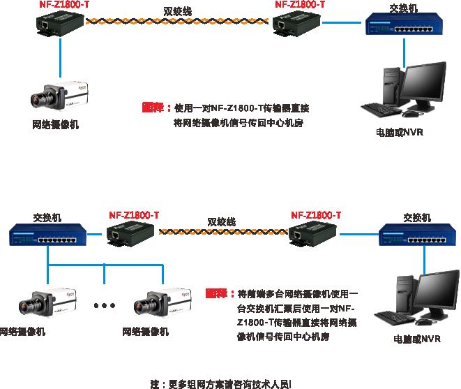 电梯随行电缆专用双绞线网络延长器