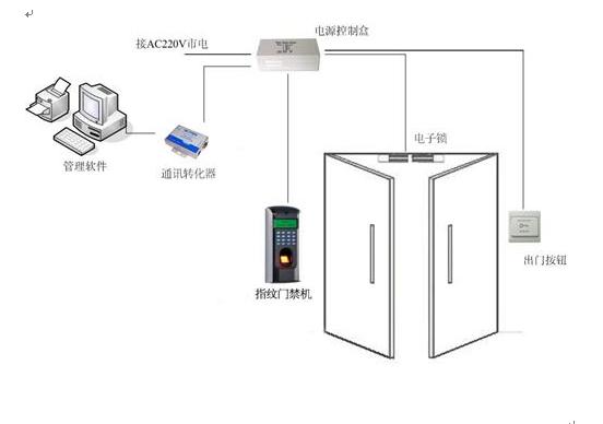 zigbee无线门禁/无线楼宇对讲应用方案介绍