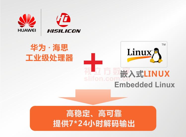 ARM11处理器和嵌入式Linux系统