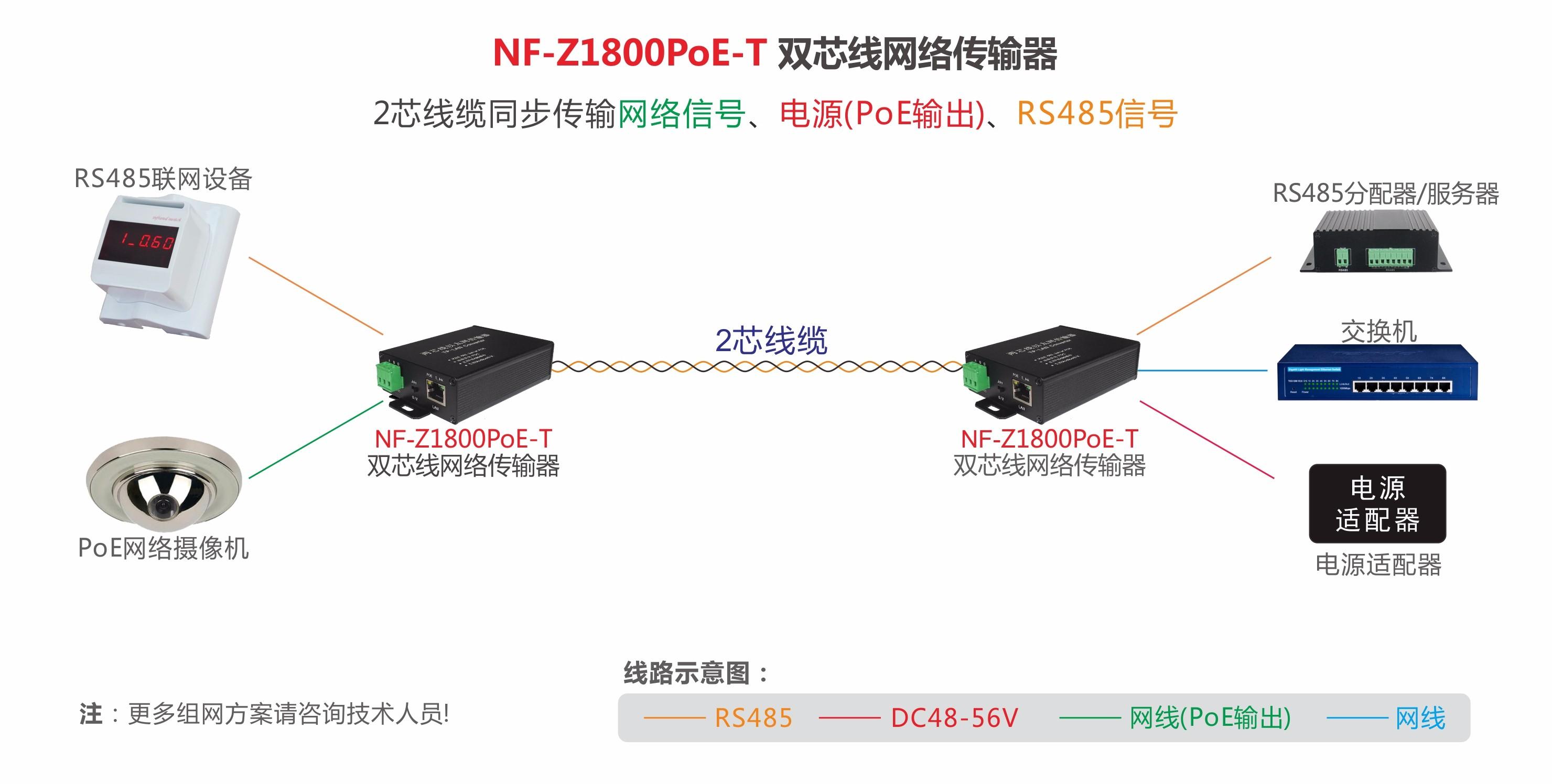 两芯线超远距离PoE网络信号延长器组网示意图