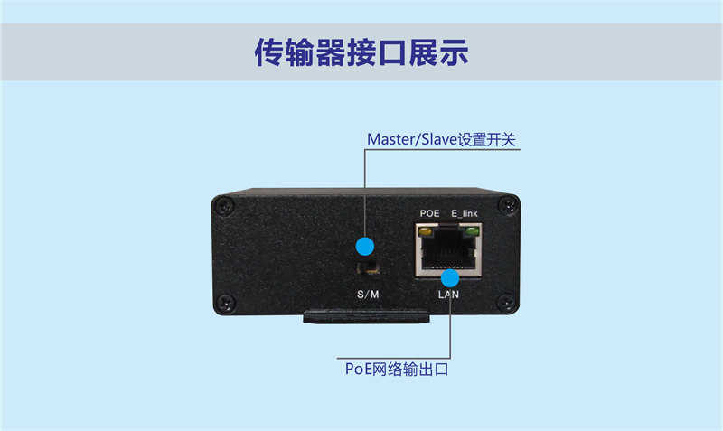 POE远程供电传输器接口示意图