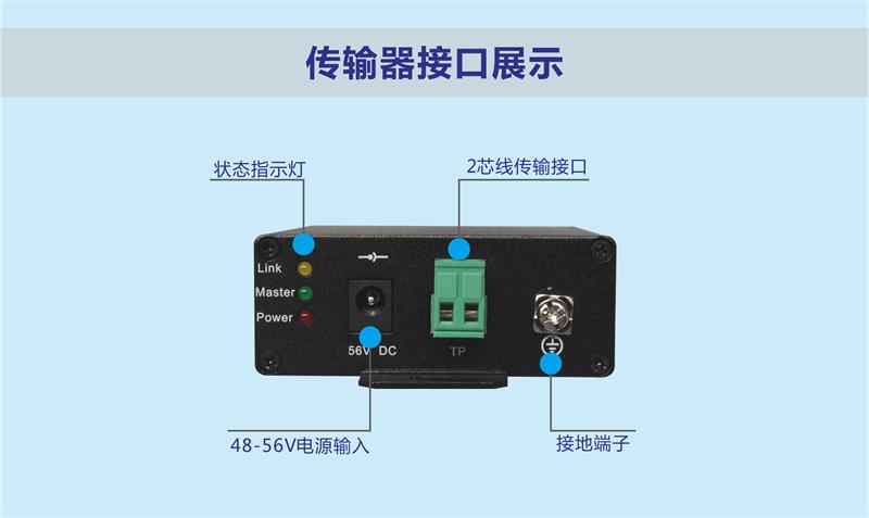 NF-Z1800POE-T接口示意图