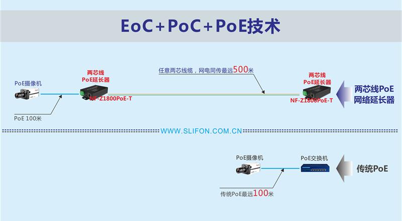 两芯线POE超远距离延长器