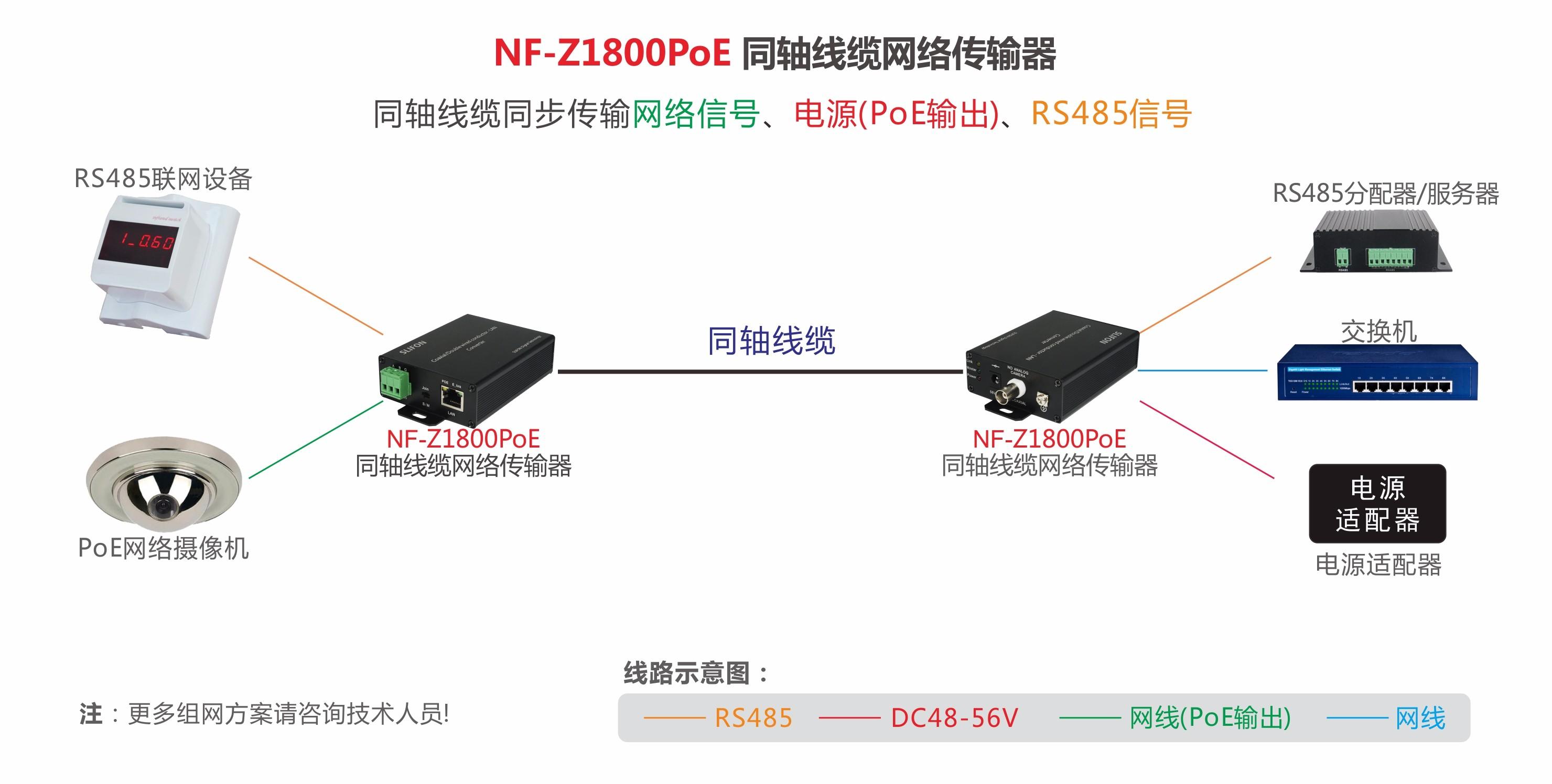 NF-Z1800PoE延长器组网示意图
